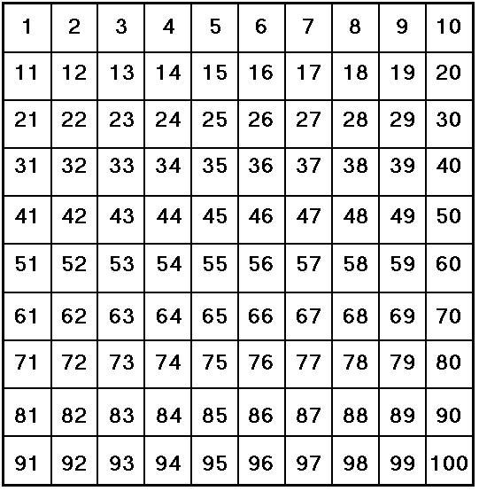 Zeg Ken Jij Het Honderdveld on Bingo Worksheets Template